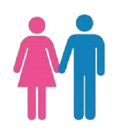 Private sexual health clinic manchester